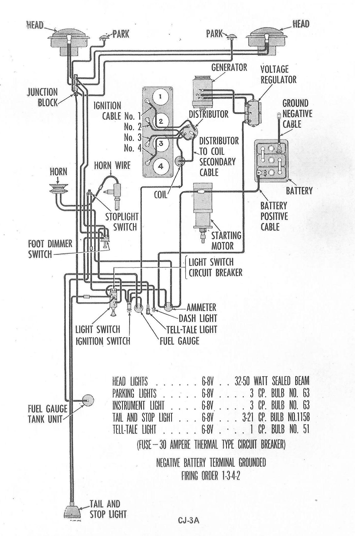 1953 jeep wiring diagram - wiring diagram options dark-neutral -  dark-neutral.studiopyxis.it  pyxis