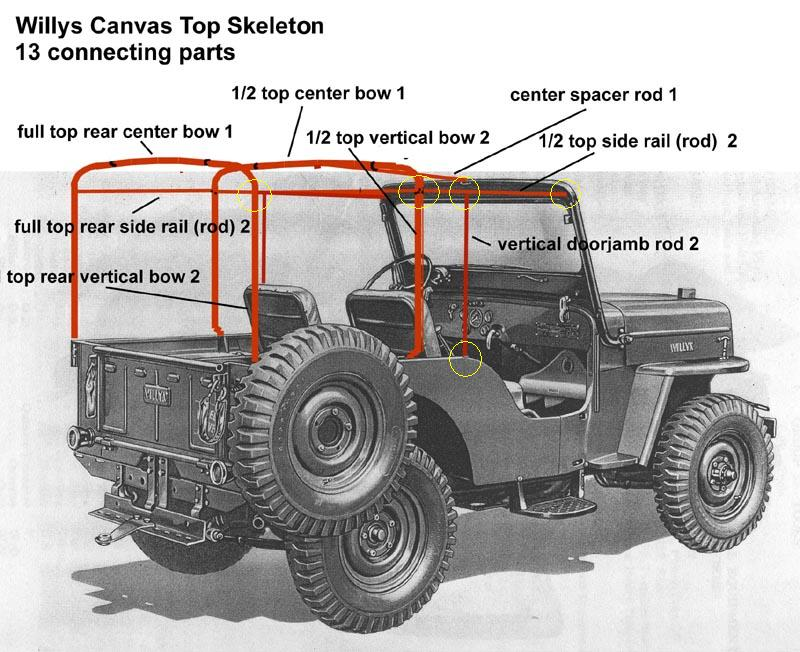 The Cj3a Page Pto Winches And Accessories