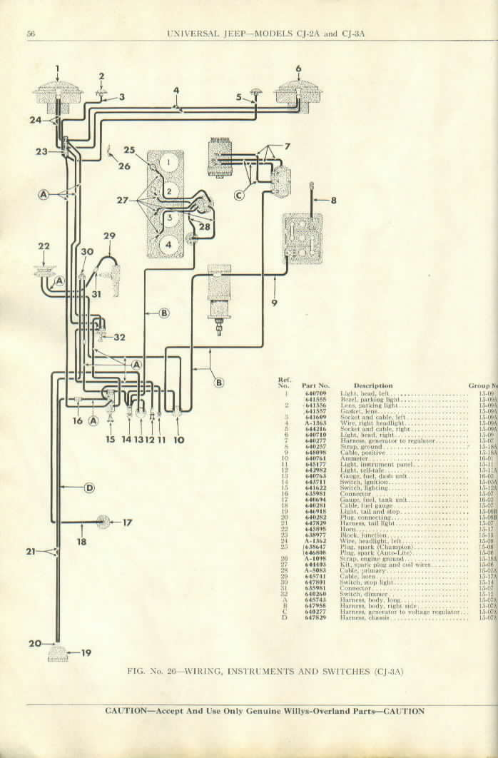wiring wiring diagrams cj3a wiring diagram at gsmportal.co